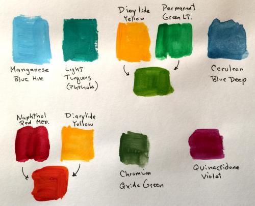 Brianmiller_artGang-06-colors